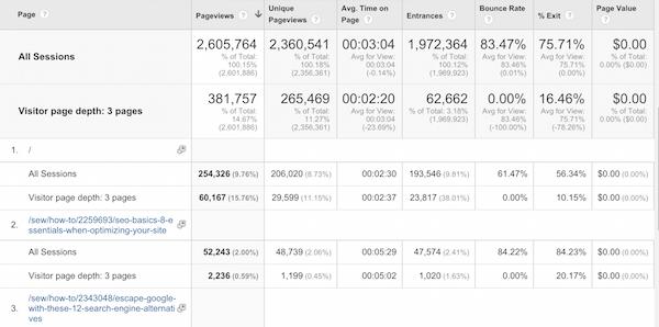 segmentos-personalizados-google-analytics