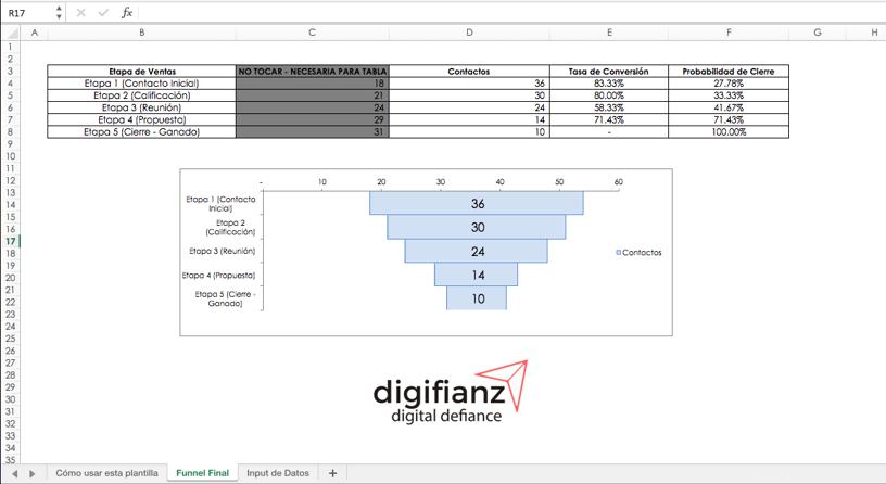 Cmo hacer un funnel de ventas en excel plantilla gratis includa ccuart Choice Image
