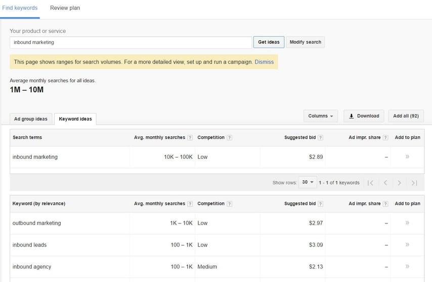 Volumen de Búsqueda de Palabras Clave por Rango en el Planificador de Palabras de Google