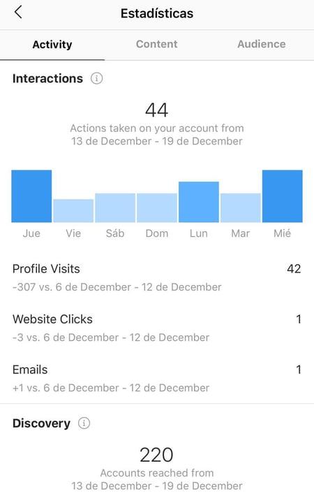 estadísticas cuenta de instagram
